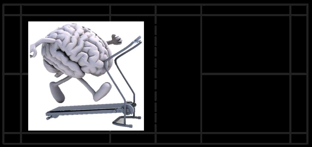 Mental preparation for training