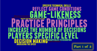 Practice Principles Part 1 LANDSCAPE 1 390x205 - The 8 pillars of effective Badminton Practice : Part 1 of 3