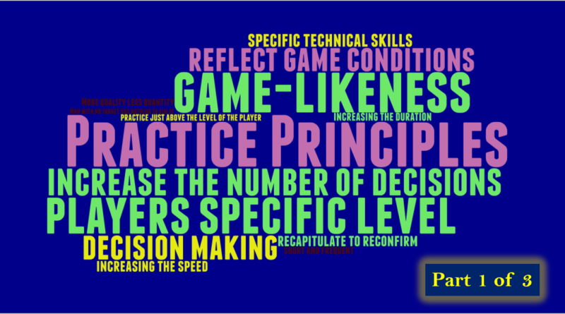 Practice Principles Part 1 LANDSCAPE 1 800x445 - The 8 pillars of effective Badminton Practice : Part 1 of 3